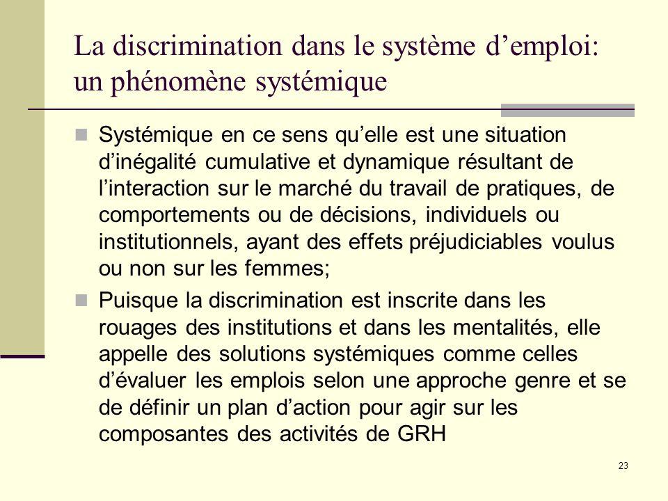 La discrimination dans le système d'emploi: un phénomène systémique