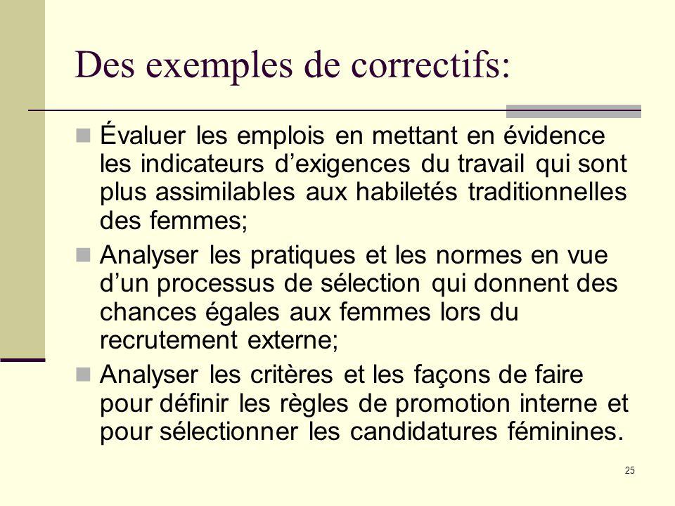Des exemples de correctifs: