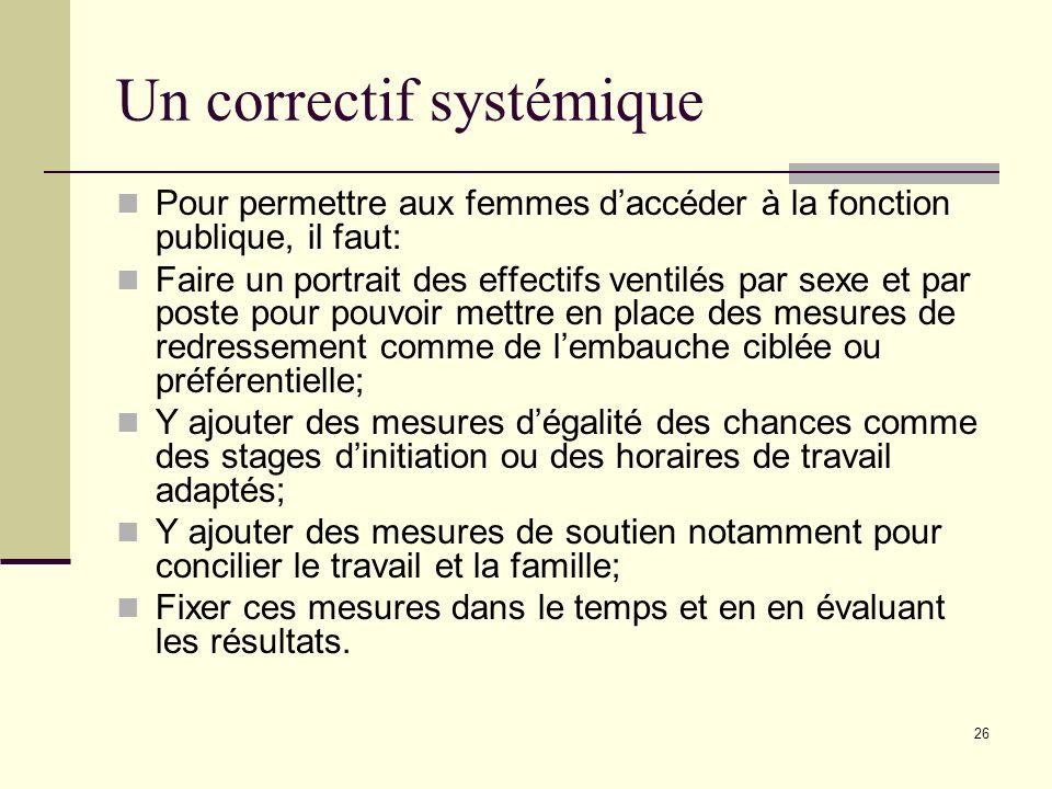 Un correctif systémique
