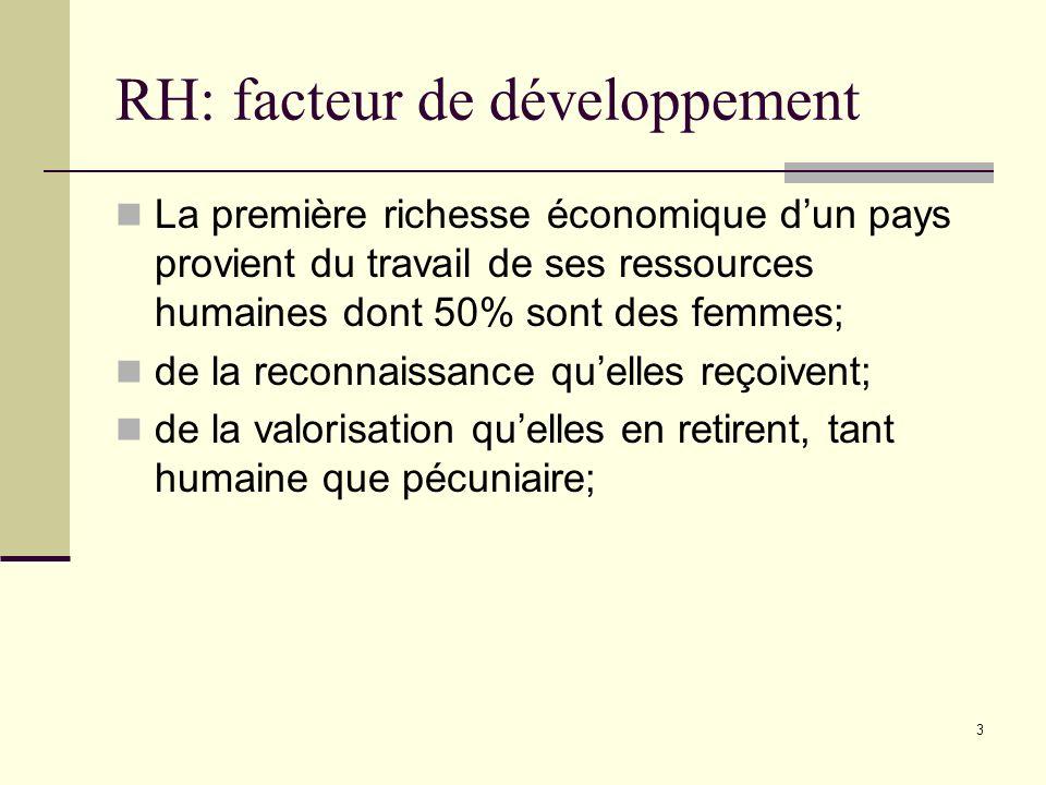 RH: facteur de développement