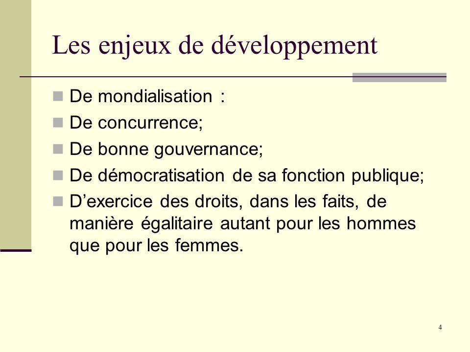 Les enjeux de développement
