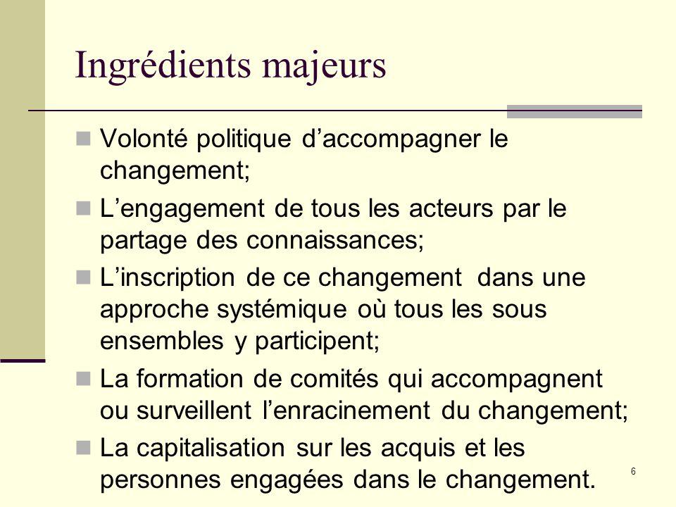 Ingrédients majeurs Volonté politique d'accompagner le changement;