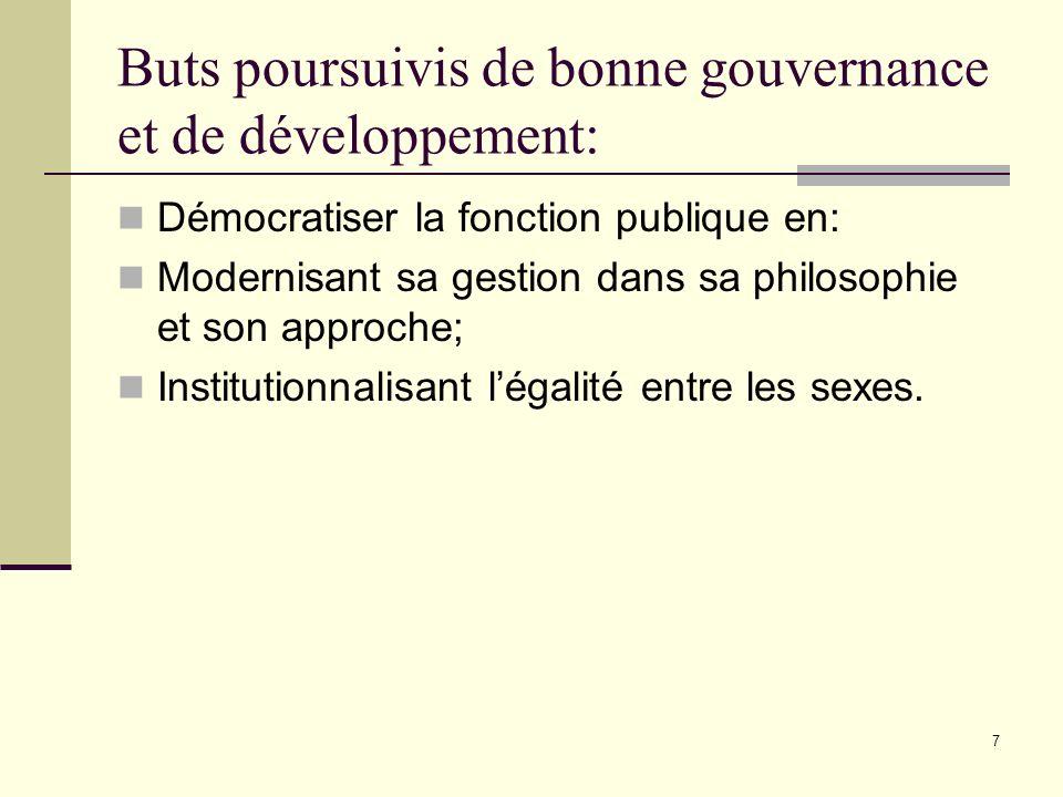 Buts poursuivis de bonne gouvernance et de développement: