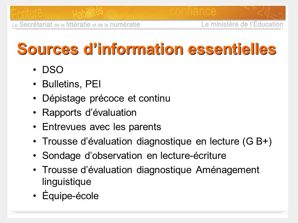 Sources d'information essentielles