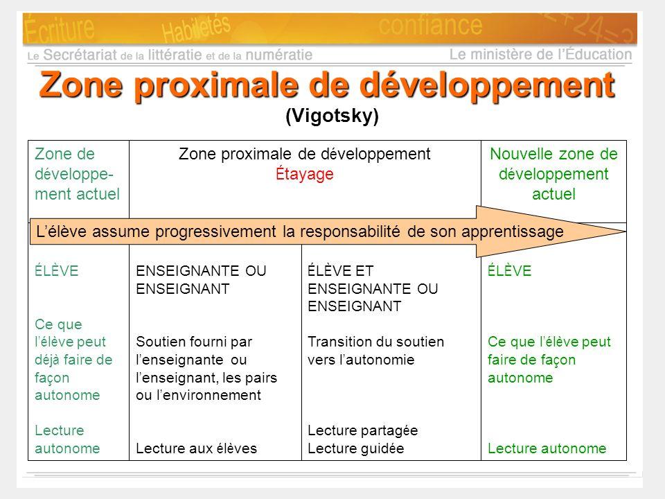 Zone proximale de développement (Vigotsky)