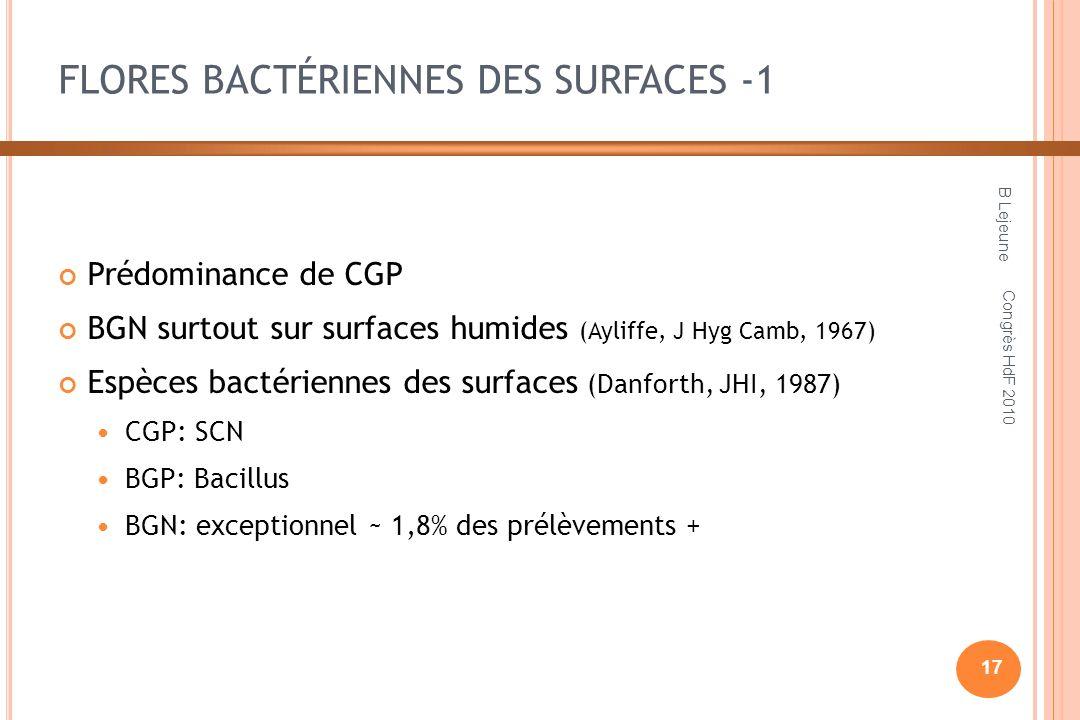 FLORES BACTÉRIENNES DES SURFACES -1