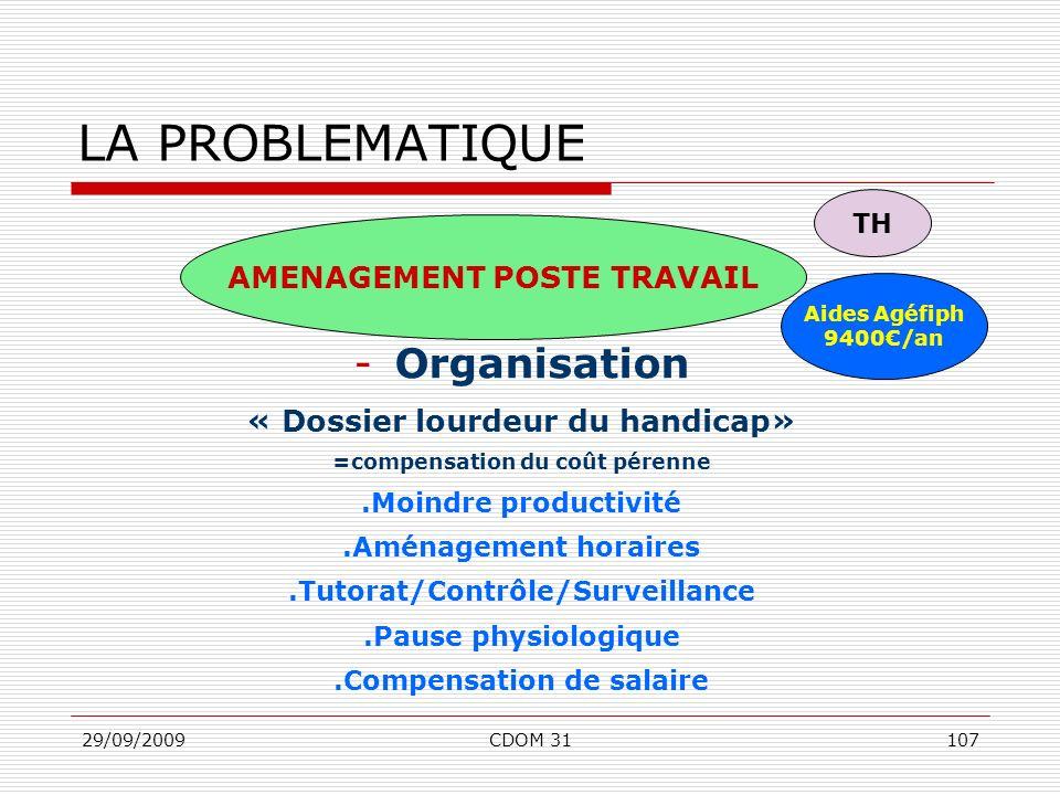 LA PROBLEMATIQUE Organisation AMENAGEMENT POSTE TRAVAIL