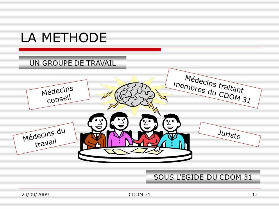 Médecins traitant membres du CDOM 31