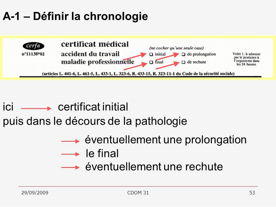 A-1 – Définir la chronologie