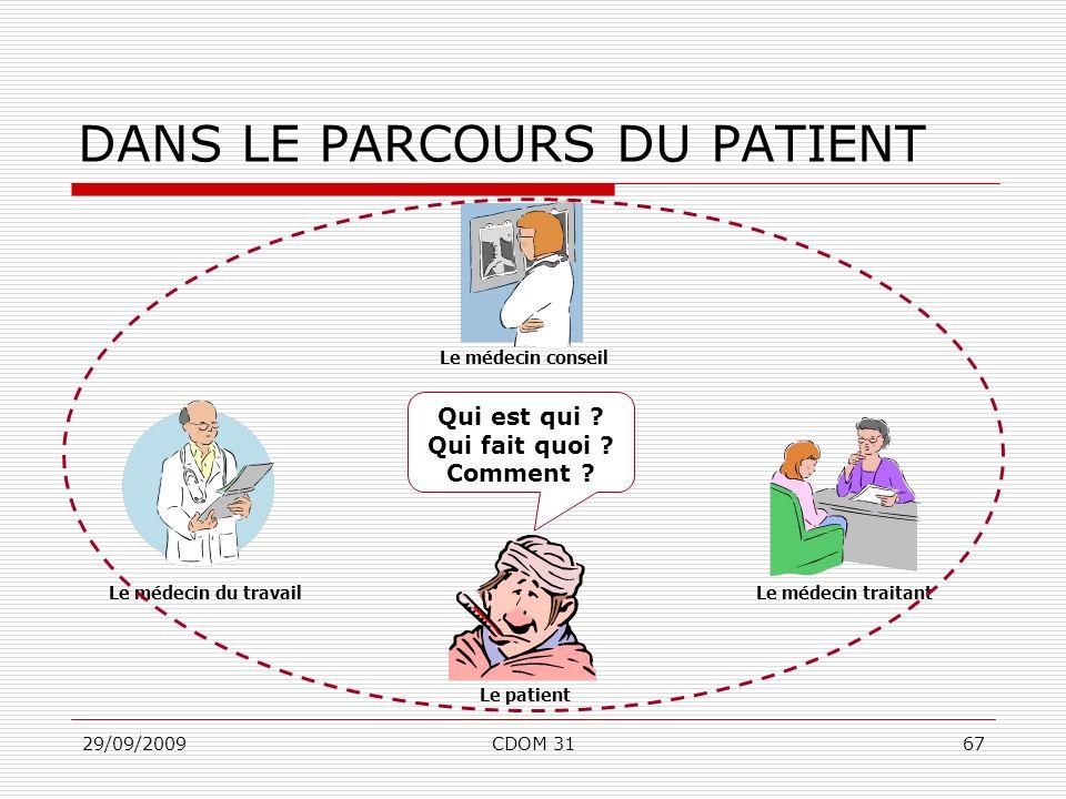 DANS LE PARCOURS DU PATIENT