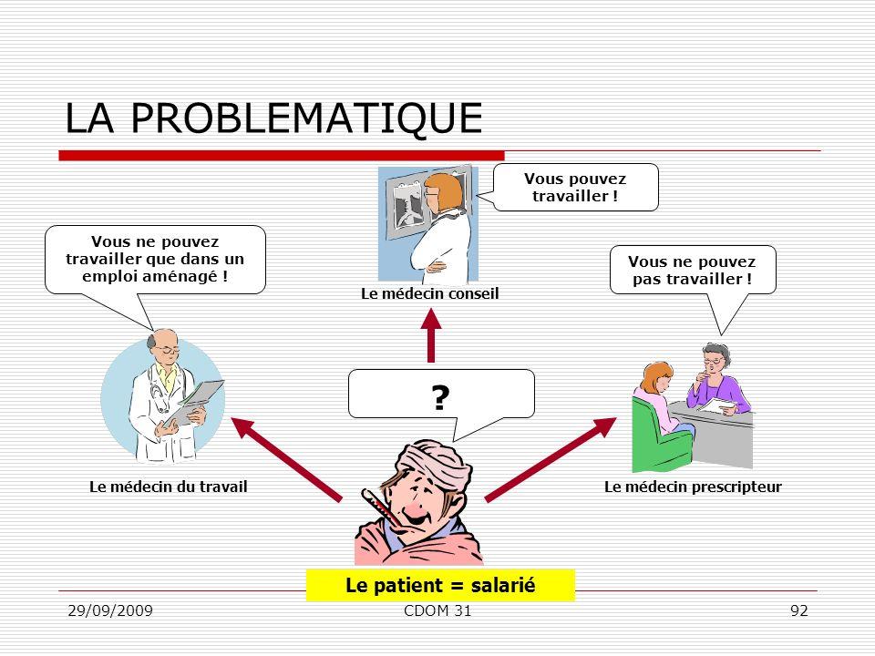 LA PROBLEMATIQUE Le patient = salarié Vous pouvez travailler !