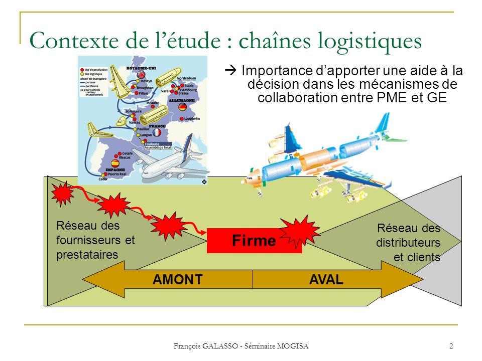 Contexte de l'étude : chaînes logistiques