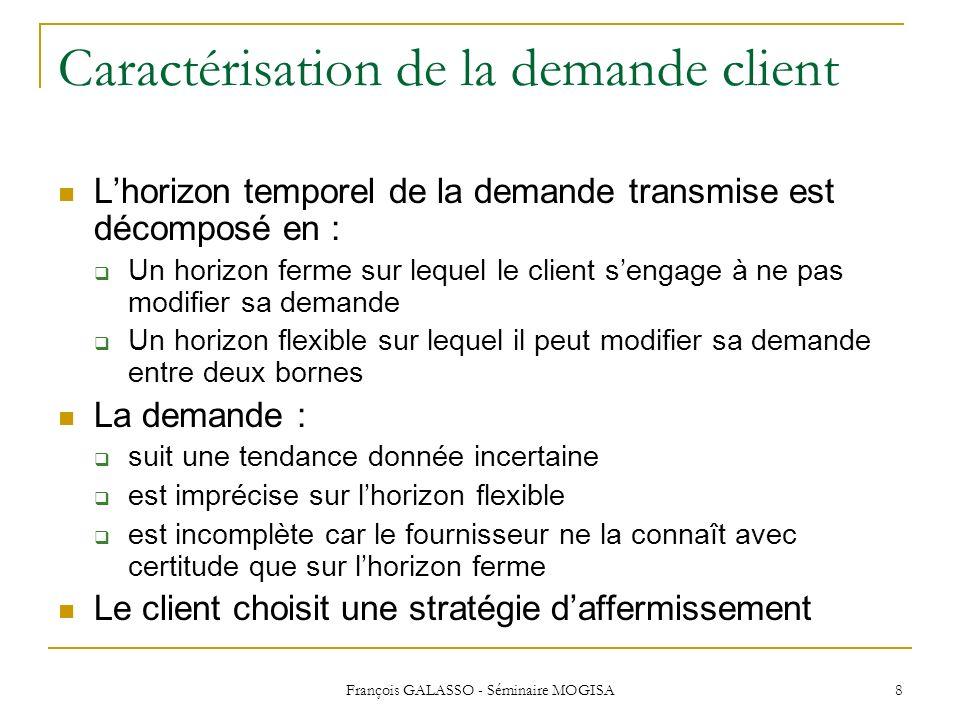 Caractérisation de la demande client