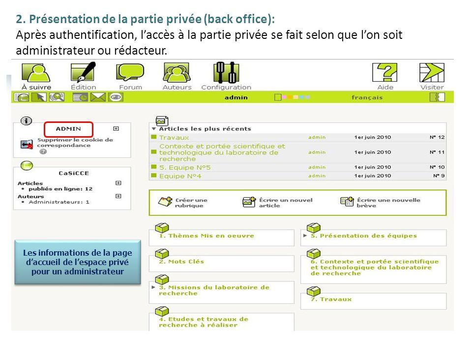 2. Présentation de la partie privée (back office):