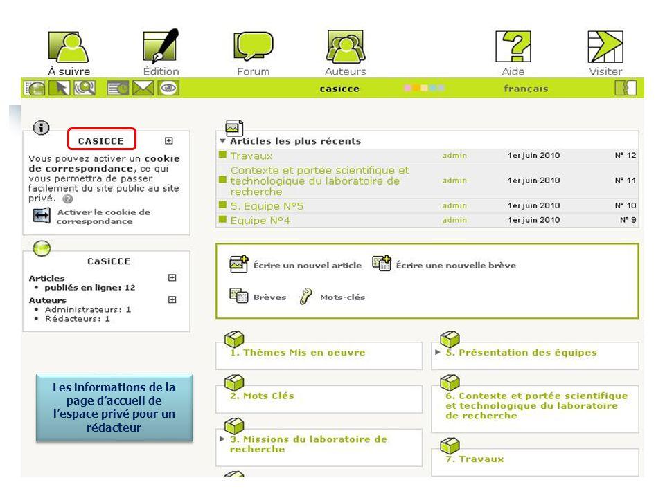 Les informations de la page d'accueil de l'espace privé pour un rédacteur