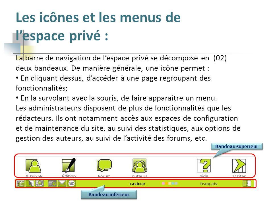 Les icônes et les menus de l'espace privé :