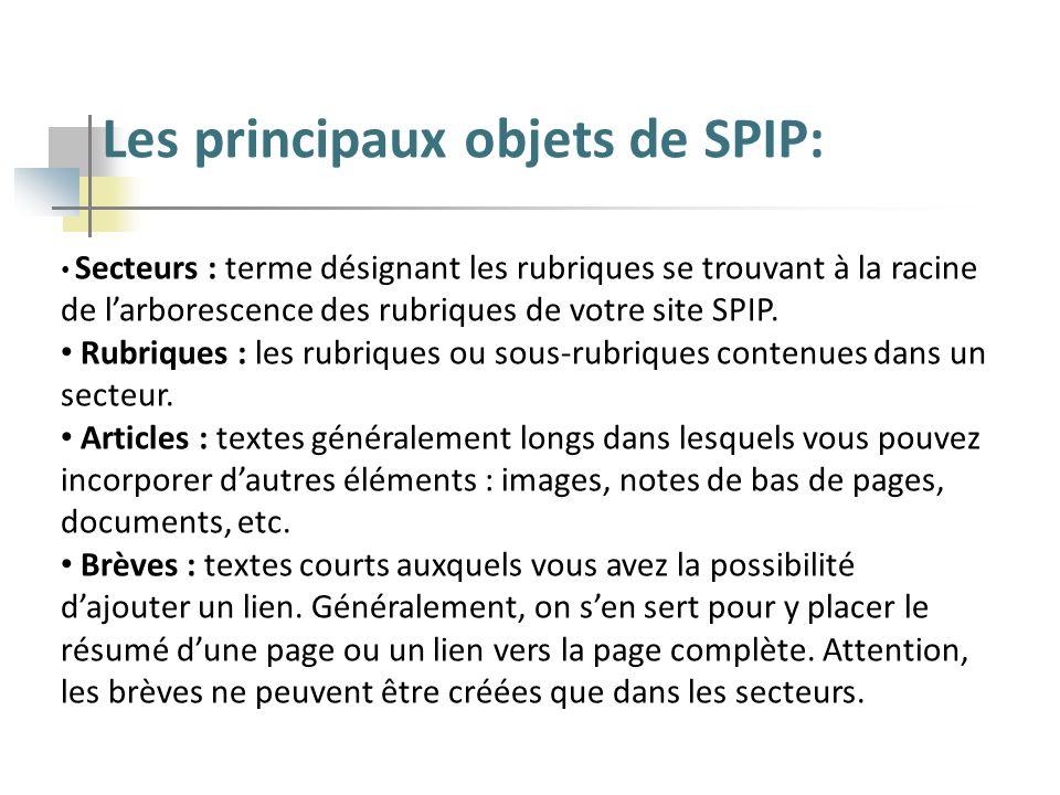 Les principaux objets de SPIP: