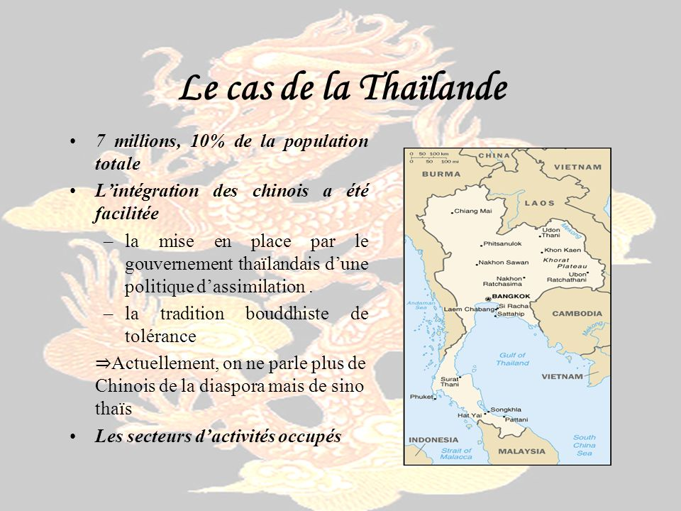 Le cas de la Thaïlande 7 millions, 10% de la population totale
