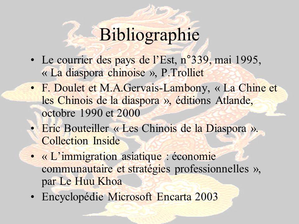Bibliographie Le courrier des pays de l'Est, n°339, mai 1995, « La diaspora chinoise », P.Trolliet.