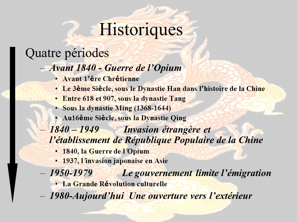 Historiques Quatre périodes Avant 1840 - Guerre de l'Opium
