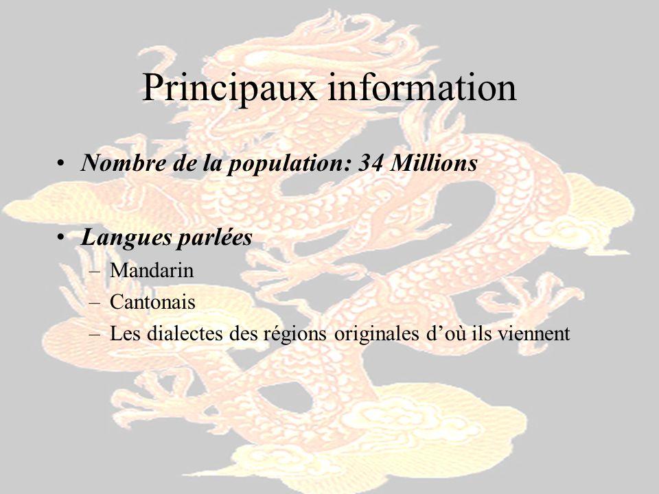 Principaux information