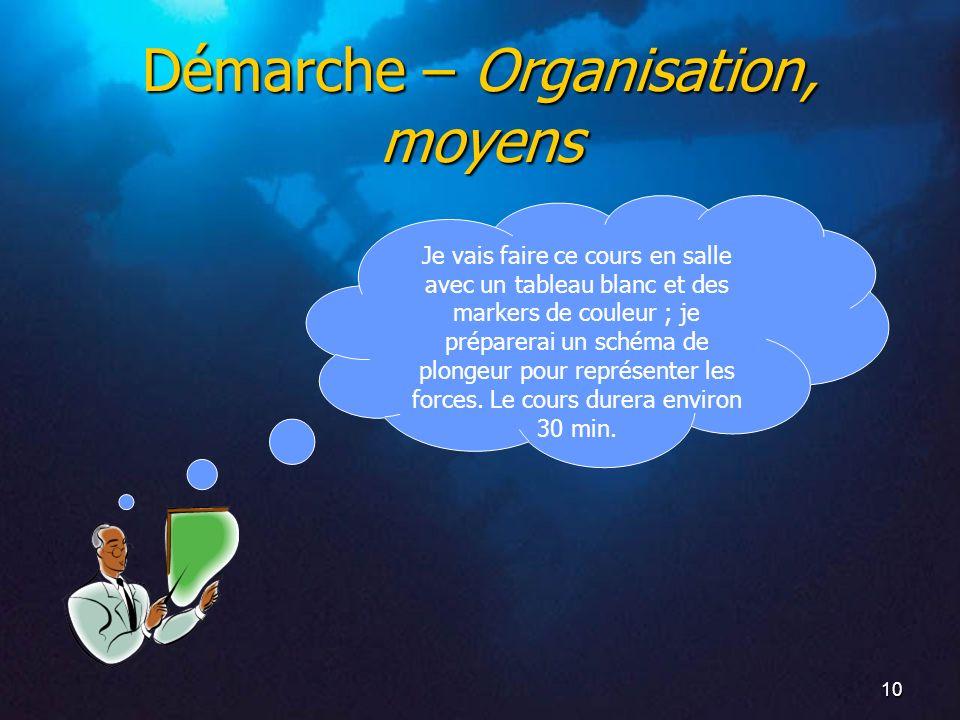 Démarche – Organisation, moyens