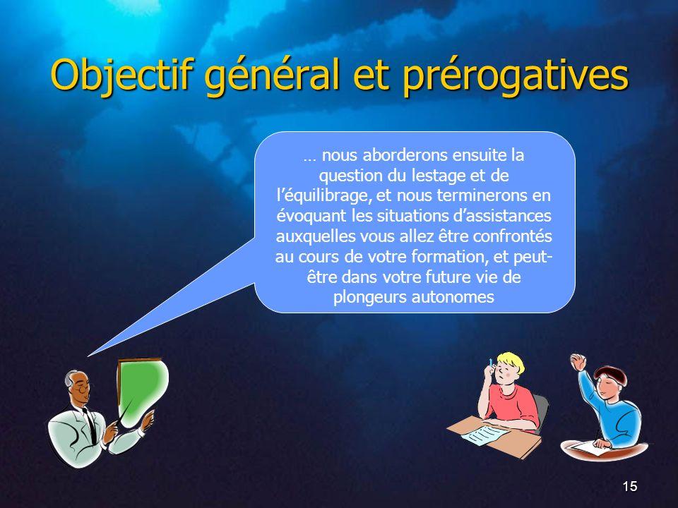 Objectif général et prérogatives