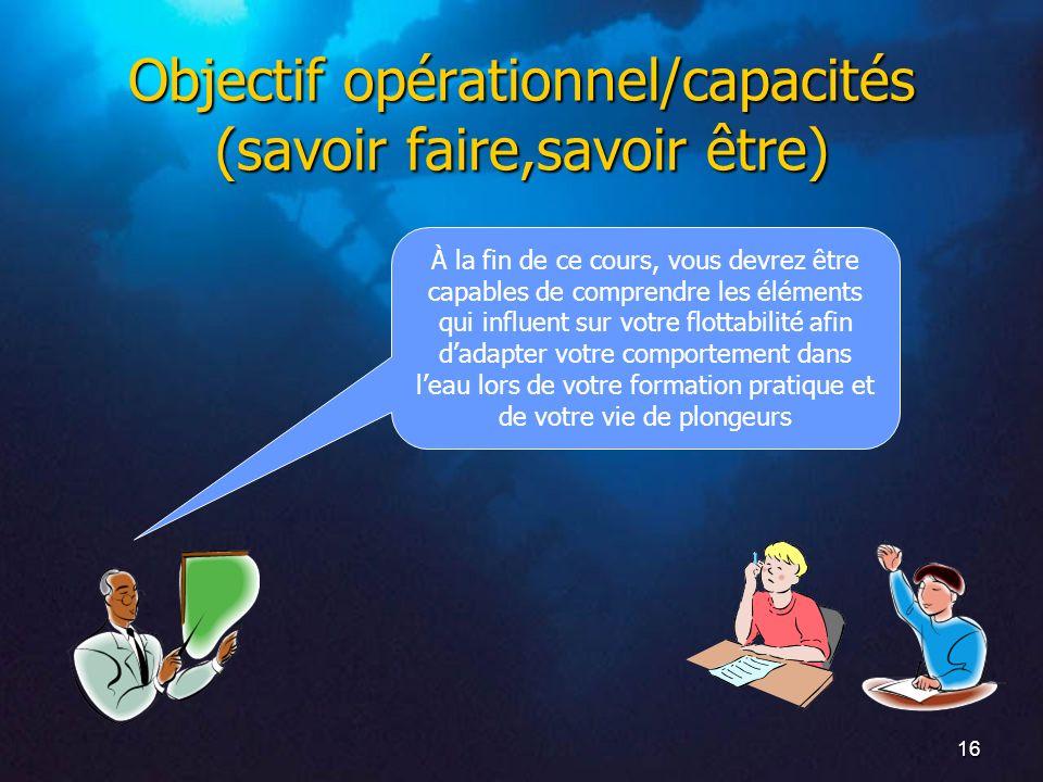 Objectif opérationnel/capacités (savoir faire,savoir être)