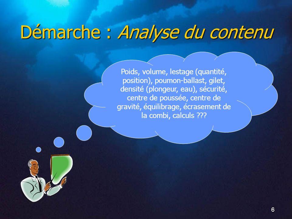 Démarche : Analyse du contenu