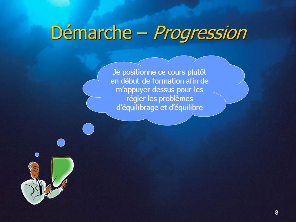 Démarche – Progression
