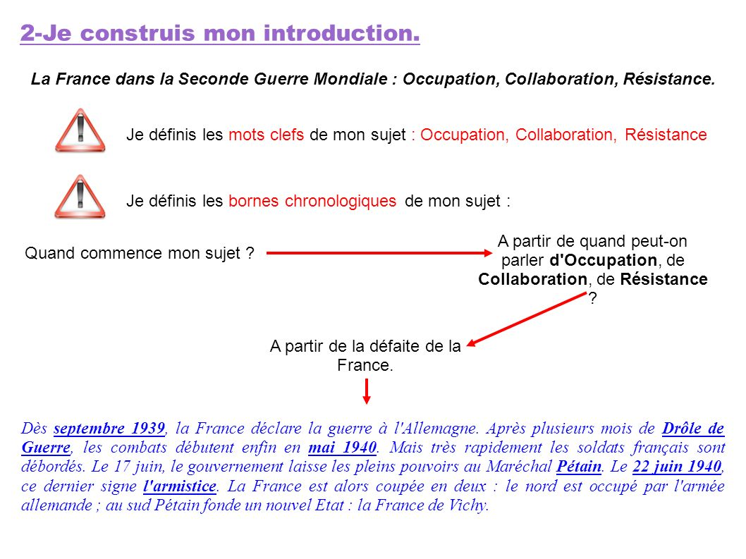 2-Je construis mon introduction.