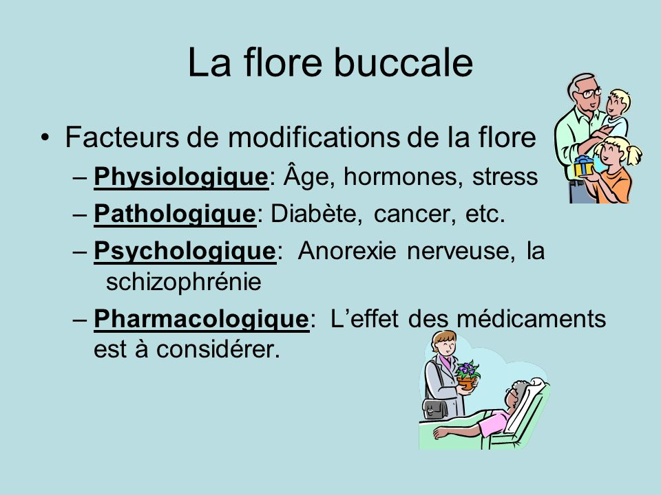La flore buccale Facteurs de modifications de la flore
