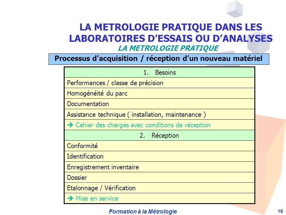 LA METROLOGIE PRATIQUE DANS LES LABORATOIRES D'ESSAIS OU D'ANALYSES