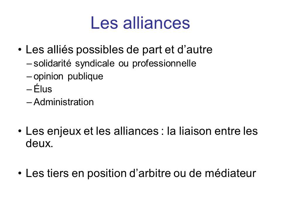 Les alliances Les alliés possibles de part et d'autre