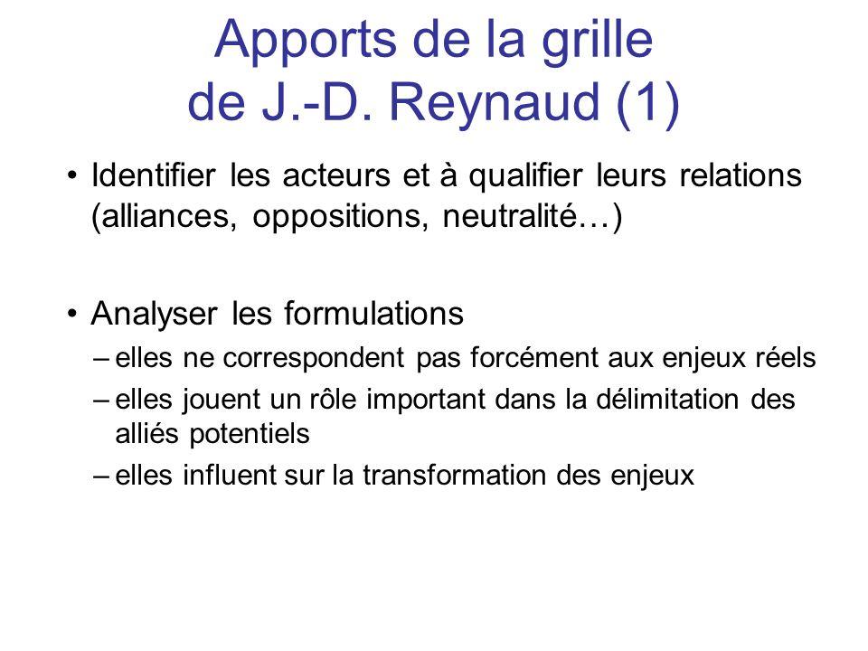 Apports de la grille de J.-D. Reynaud (1)