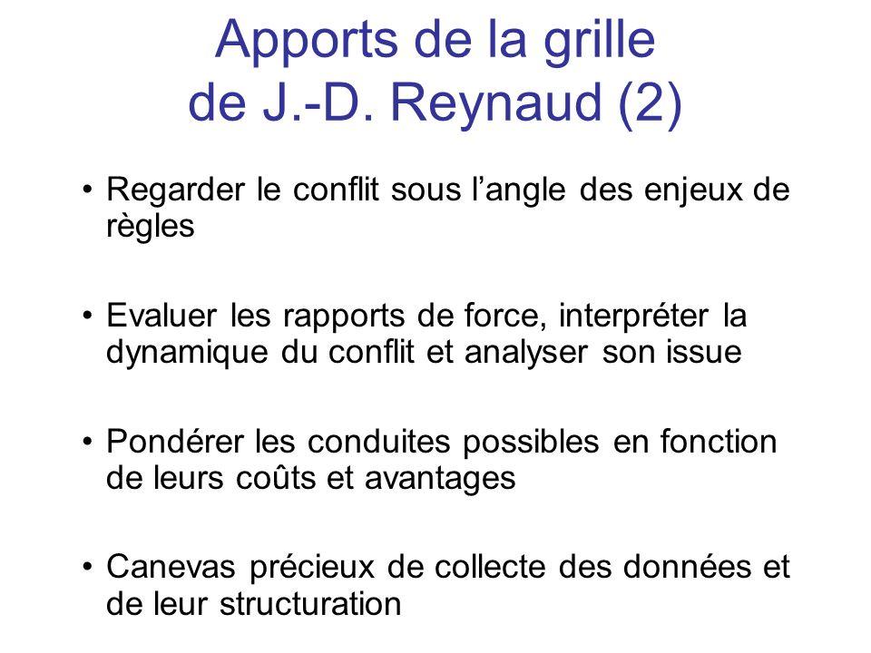 Apports de la grille de J.-D. Reynaud (2)