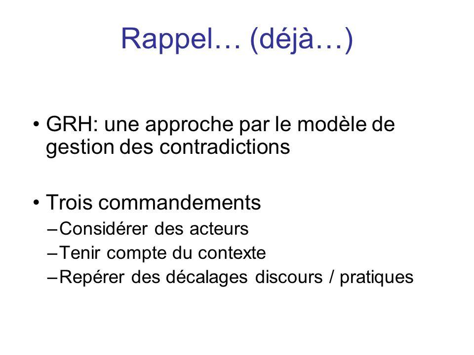 Rappel… (déjà…) GRH: une approche par le modèle de gestion des contradictions. Trois commandements.