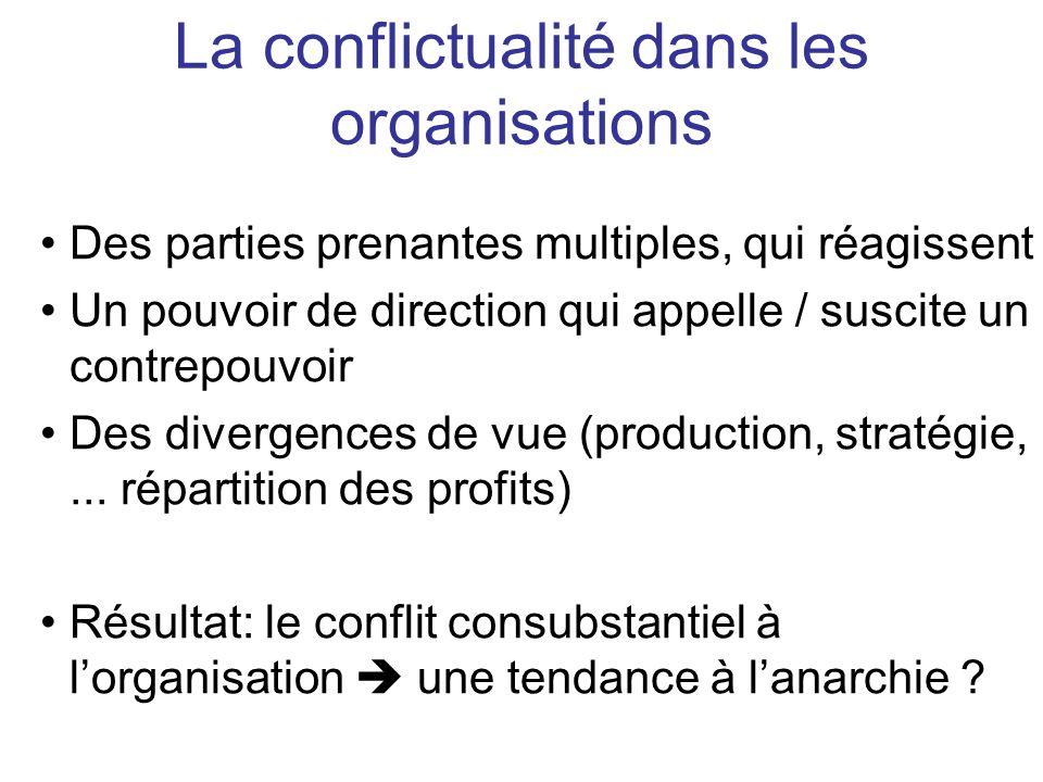 La conflictualité dans les organisations