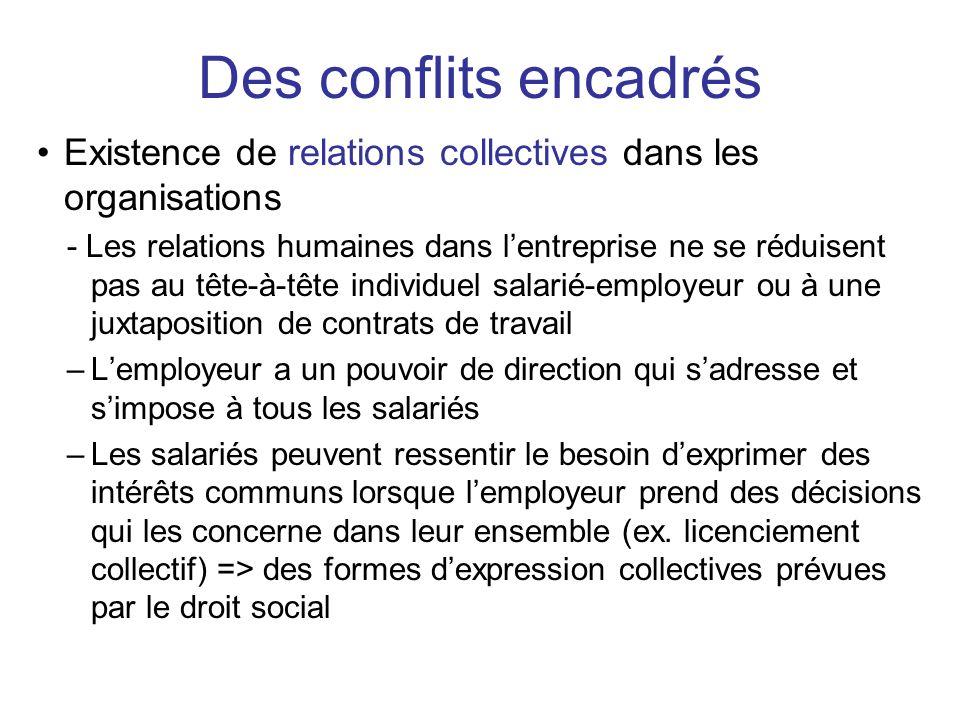 Des conflits encadrés Existence de relations collectives dans les organisations.