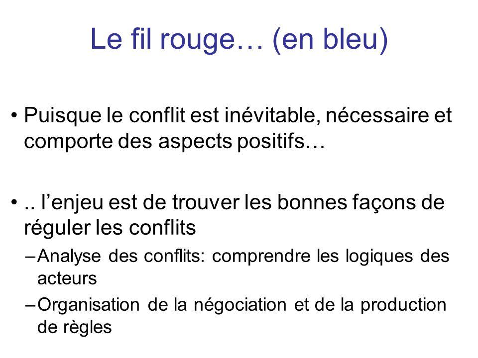 Le fil rouge… (en bleu) Puisque le conflit est inévitable, nécessaire et comporte des aspects positifs…