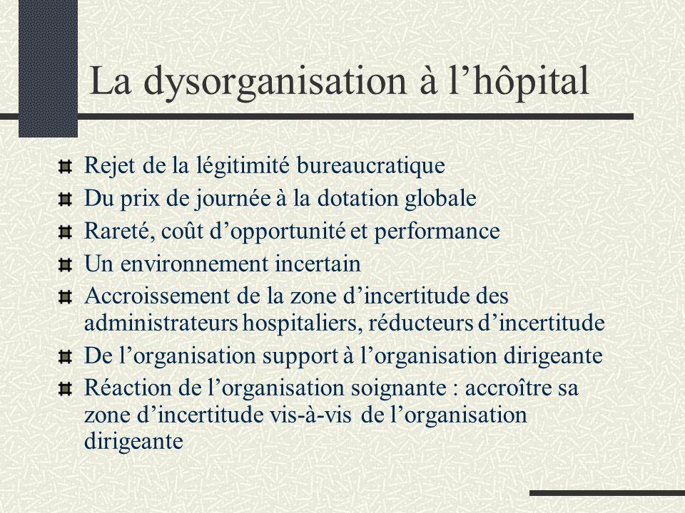 La dysorganisation à l'hôpital