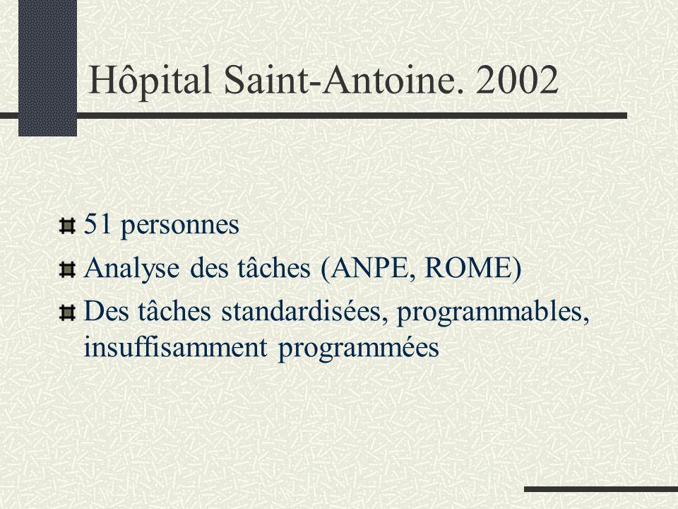 Hôpital Saint-Antoine. 2002