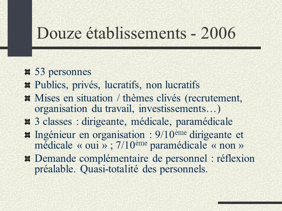 Douze établissements - 2006