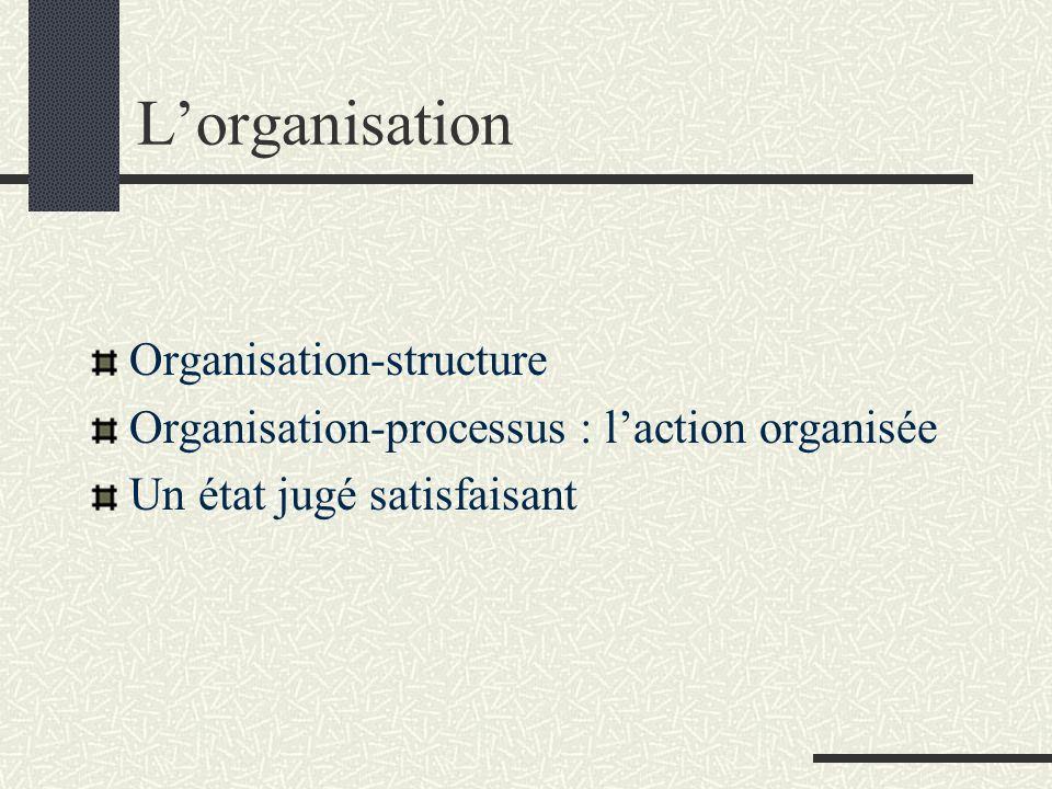 L'organisation Organisation-structure