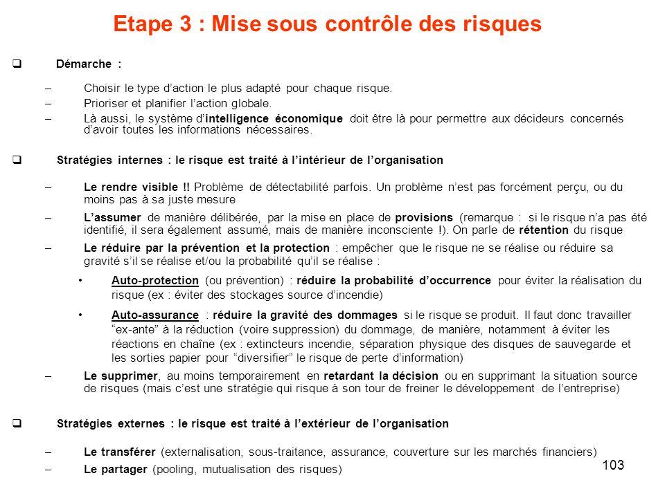 Etape 3 : Mise sous contrôle des risques