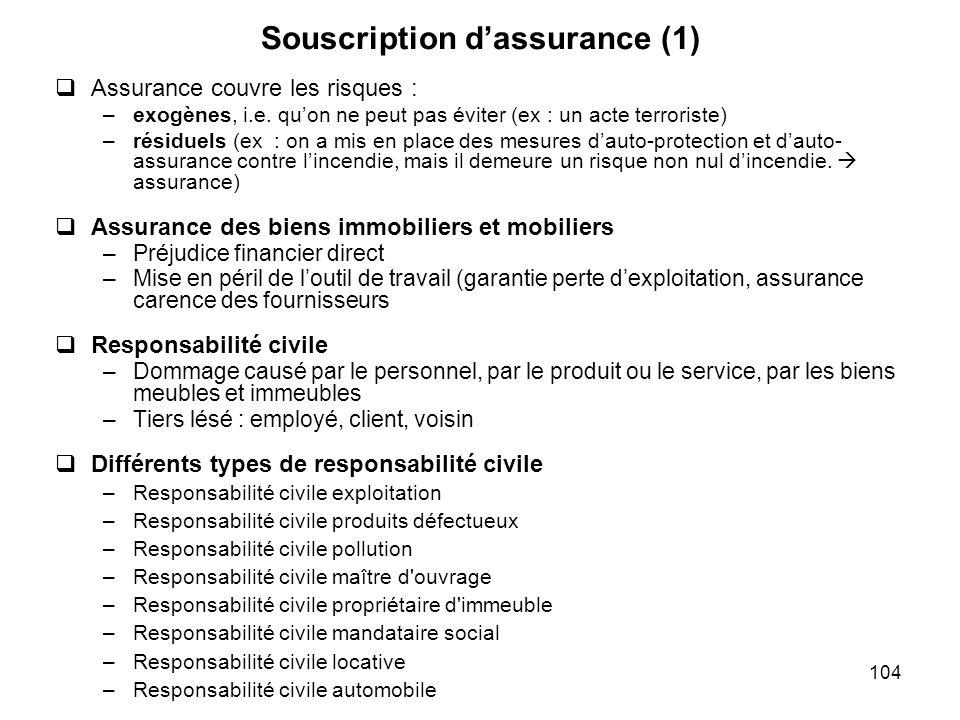 Souscription d'assurance (1)