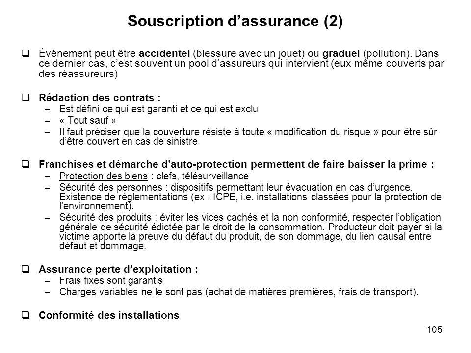 Souscription d'assurance (2)