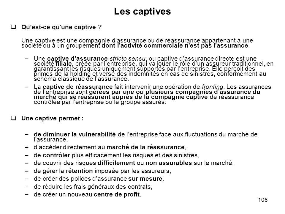 Les captives Qu'est-ce qu une captive
