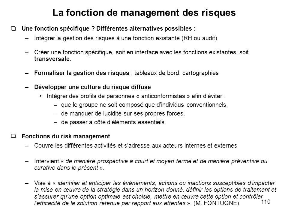 La fonction de management des risques