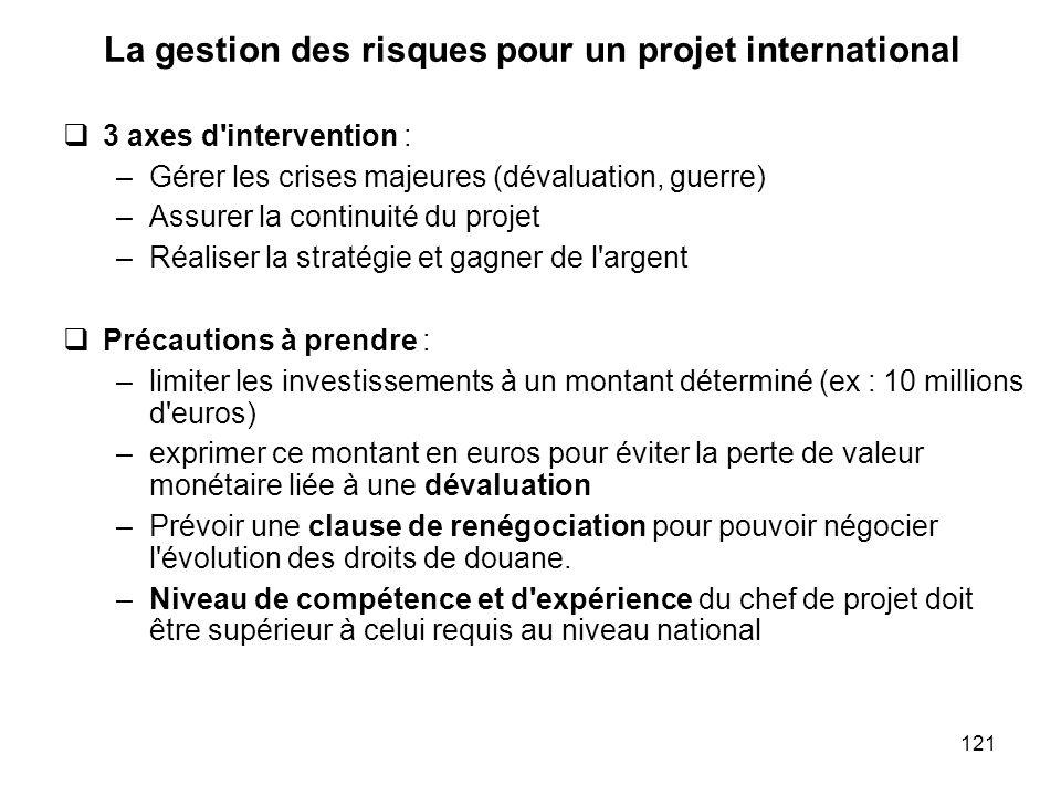 La gestion des risques pour un projet international